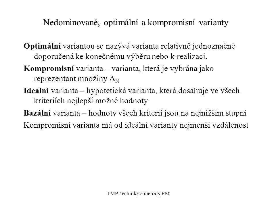 TMP techniky a metody PM Nedominované, optimální a kompromisní varianty Optimální variantou se nazývá varianta relativně jednoznačně doporučená ke konečnému výběru nebo k realizaci.