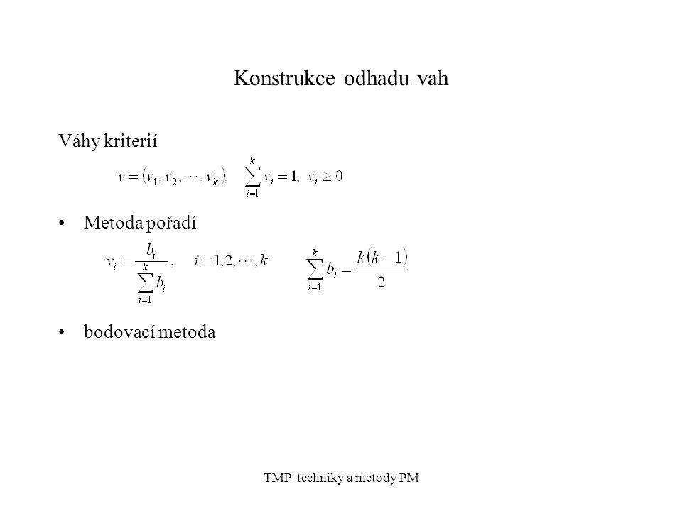TMP techniky a metody PM Konstrukce odhadu vah Váhy kriterií Metoda pořadí bodovací metoda