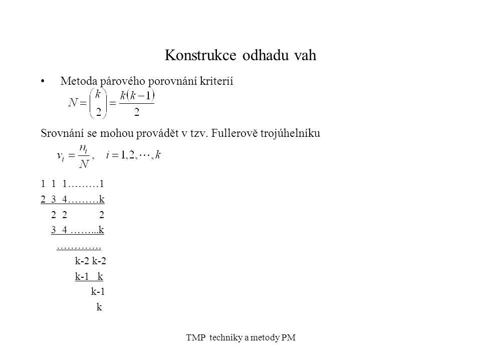 TMP techniky a metody PM Konstrukce odhadu vah Metoda párového porovnání kriterií Srovnání se mohou provádět v tzv. Fullerově trojúhelníku 1 1 1………1 2