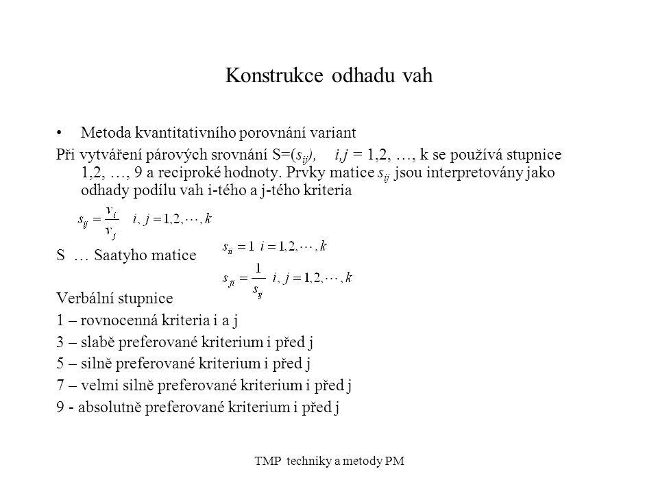 TMP techniky a metody PM Konstrukce odhadu vah Metoda kvantitativního porovnání variant Při vytváření párových srovnání S=(s ij ), i,j = 1,2, …, k se používá stupnice 1,2, …, 9 a reciproké hodnoty.