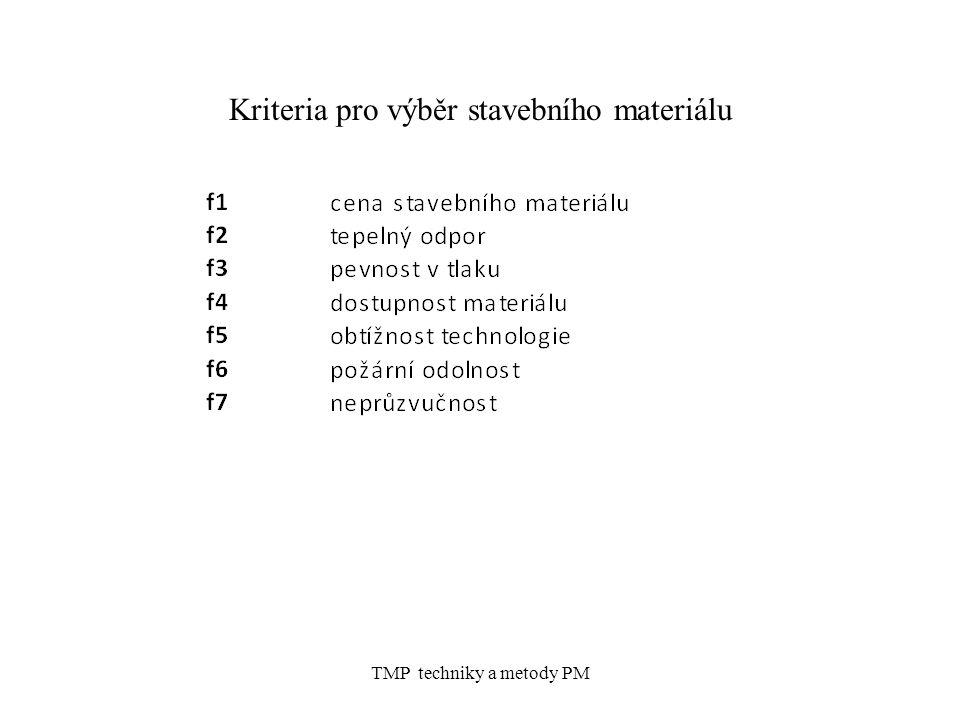 TMP techniky a metody PM Kriteria pro výběr stavebního materiálu