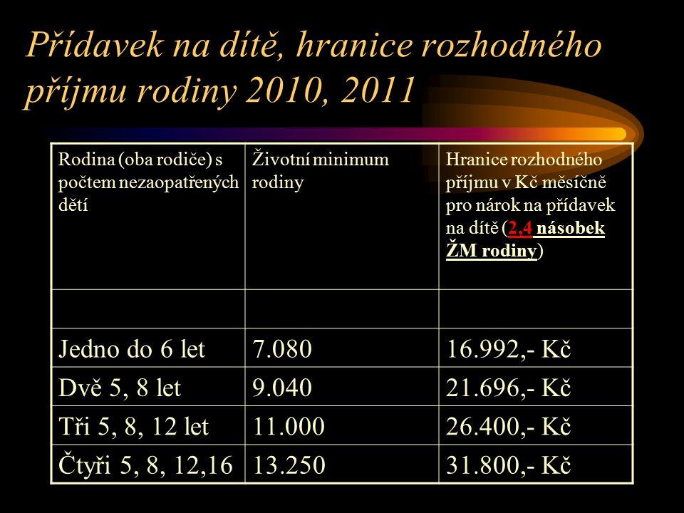 Přídavek na dítě, hranice rozhodného příjmu rodiny 2010, 2011 Rodina (oba rodiče) s počtem nezaopatřených dětí Životní minimum rodiny Hranice rozhodného příjmu v Kč měsíčně pro nárok na přídavek na dítě (2,4 násobek ŽM rodiny) Jedno do 6 let7.08016.992,- Kč Dvě 5, 8 let9.04021.696,- Kč Tři 5, 8, 12 let11.00026.400,- Kč Čtyři 5, 8, 12,1613.25031.800,- Kč