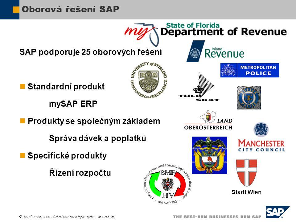  SAP ČR 2005, ISSS – Řešení SAP pro veřejnou správu, Jan Renc / 10 SAP podporuje 25 oborových řešení Standardní produkt mySAP ERP Produkty se společn