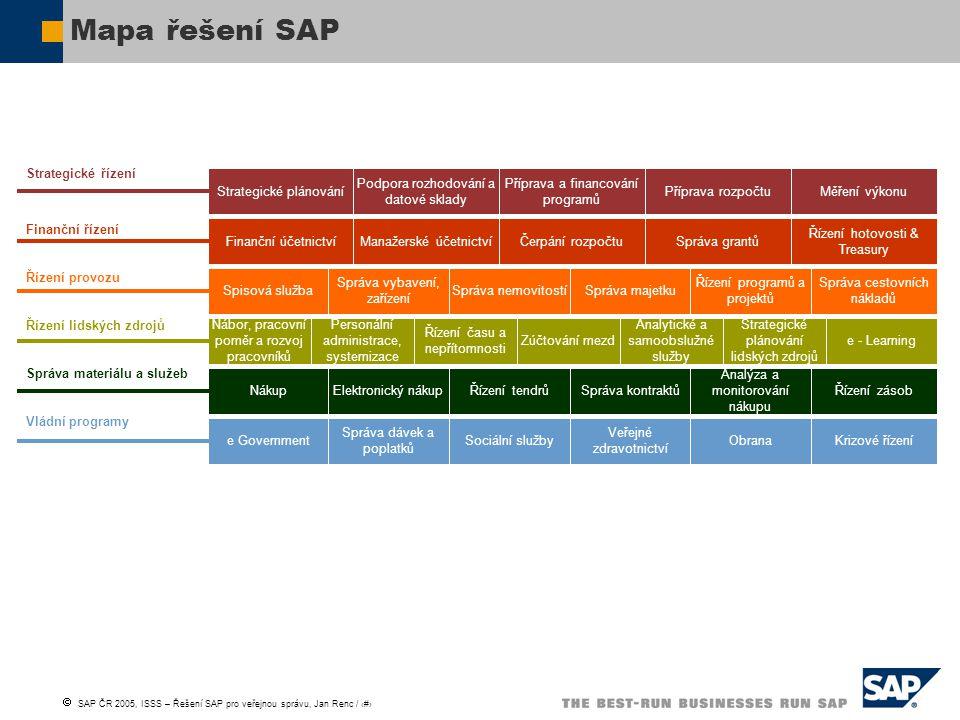  SAP ČR 2005, ISSS – Řešení SAP pro veřejnou správu, Jan Renc / 12 Mapa řešení SAP Strategické plánování Podpora rozhodování a datové sklady Příprava