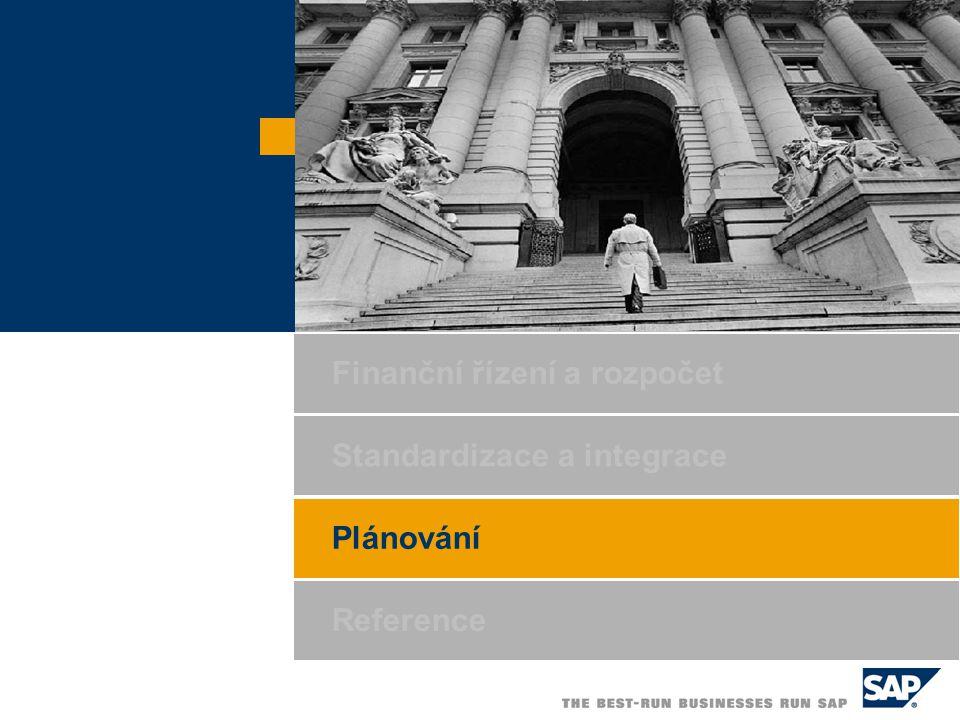 Plánování Finanční řízení a rozpočet Standardizace a integrace Reference