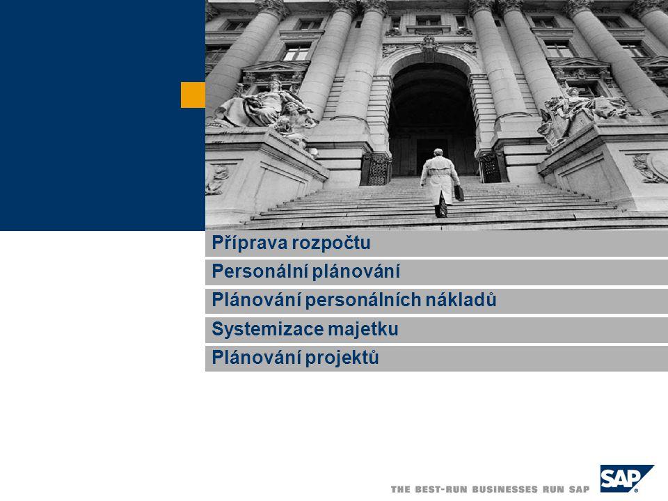 Příprava rozpočtu Personální plánování Plánování personálních nákladů Systemizace majetku Plánování projektů