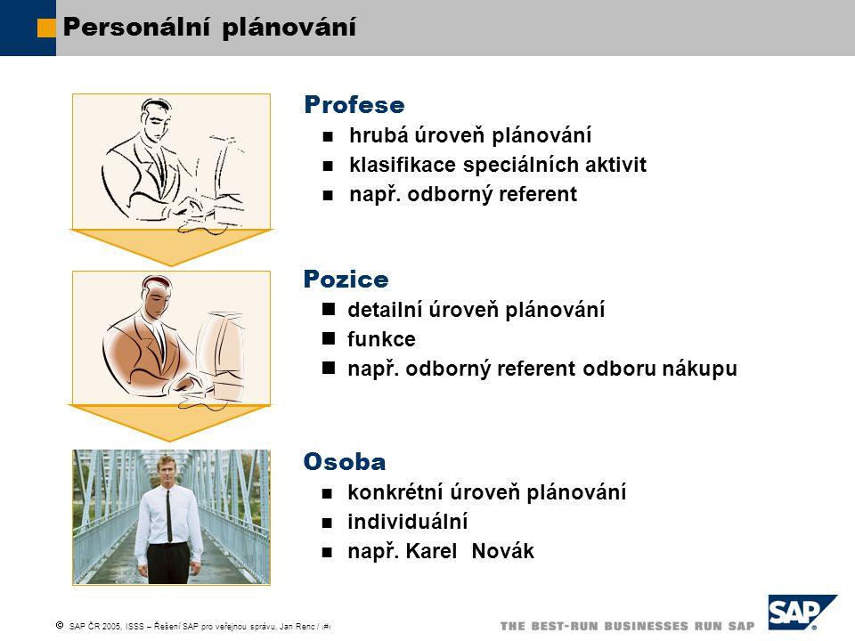  SAP ČR 2005, ISSS – Řešení SAP pro veřejnou správu, Jan Renc / 19 Pozice detailní úroveň plánování funkce např. odborný referent odboru nákupu Osoba