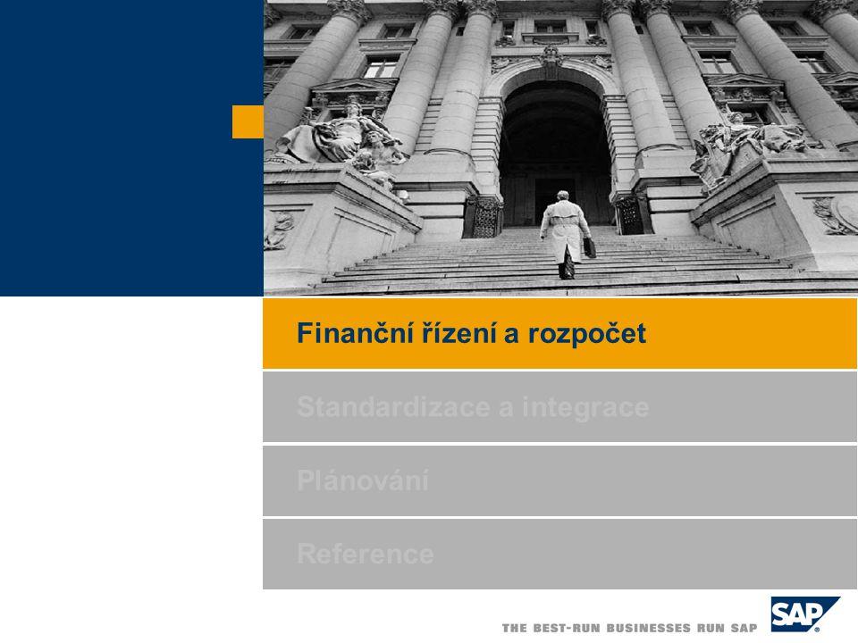  SAP ČR 2005, ISSS – Řešení SAP pro veřejnou správu, Jan Renc / 3 Procesy (Government Financial Management Cycle) příprava rozpočtu čerpání rozpočtu řízení likvidity a dluhová služba finanční výkaznictví audit a vyhodnocení Základní data fondy – zdroje financování organizační členění – kapitoly státního rozpočtu ekonomická klasifikace – rozpočtové položky odvětvová klasifikace – paragrafy investiční programy (dotace) Kompletní rozpočtový cyklus Kompletní výdajový cyklus Vazba na mezinárodní statistiky a klasifikace Treasury Reference Model (IMF)