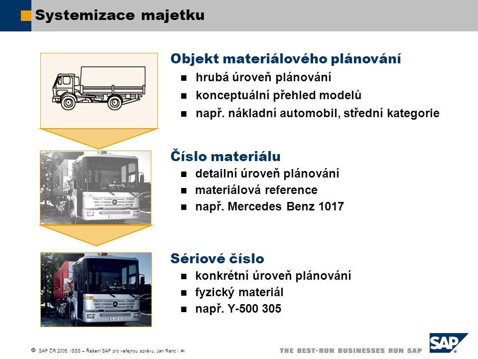  SAP ČR 2005, ISSS – Řešení SAP pro veřejnou správu, Jan Renc / 22 Sériové číslo konkrétní úroveň plánování fyzický materiál např. Y-500 305 Číslo ma