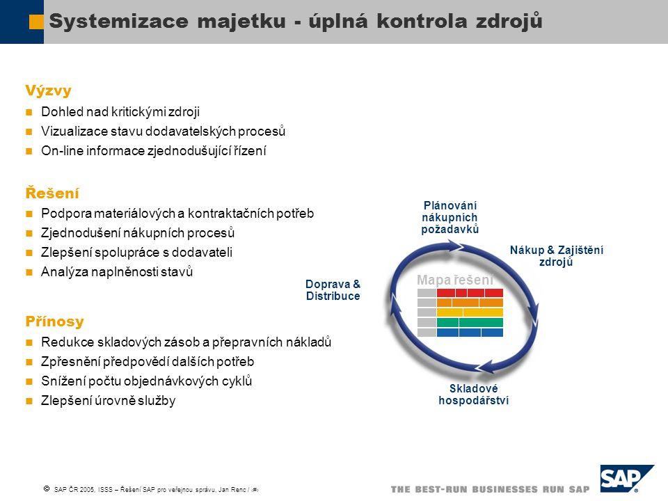 SAP ČR 2005, ISSS – Řešení SAP pro veřejnou správu, Jan Renc / 23 Výzvy Dohled nad kritickými zdroji Vizualizace stavu dodavatelských procesů On-lin