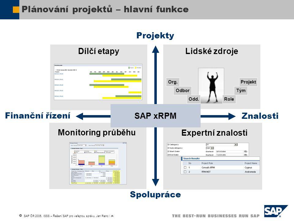  SAP ČR 2005, ISSS – Řešení SAP pro veřejnou správu, Jan Renc / 25 Lidské zdroje ProjektOrg. Odd. Tým Role Odbor Plánování projektů – hlavní funkce P