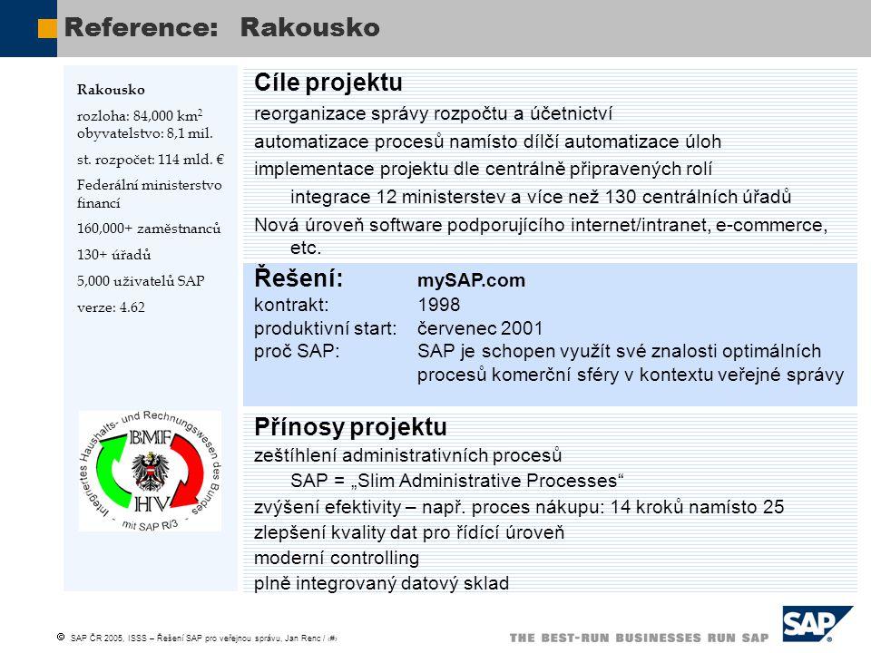  SAP ČR 2005, ISSS – Řešení SAP pro veřejnou správu, Jan Renc / 27 Cíle projektu reorganizace správy rozpočtu a účetnictví automatizace procesů namís