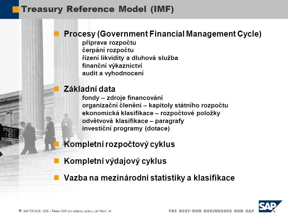  SAP ČR 2005, ISSS – Řešení SAP pro veřejnou správu, Jan Renc / 4 Government Financial Management Cycle Source: Hashin, Ali, Allan, Bill, Treasury Reference Model Odhady příjmů a výdajů Odhady personálních nákladů Dluhová služba Dodatky, krácení a transfery rozpočtu Limitky Nákup zboží a služeb Vytváření pracovních míst Zvýšení mezd Investice Ověření dodávky zboží a služeb Výplaty mezd Příjmy Dluhová služba Sledování grantů a dotací Krátkodobé odhady příjmů a výdajů Monitoring hotovosti Strategie výpůjček Závěrkové práce Legislativní výkaznictví Dostupnost dat Průkaznost záznamů