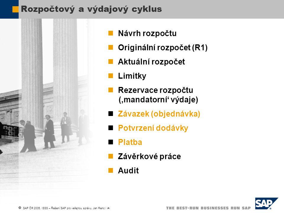  SAP ČR 2005, ISSS – Řešení SAP pro veřejnou správu, Jan Renc / 5 Návrh rozpočtu Originální rozpočet (R1) Aktuální rozpočet Limitky Rezervace rozpočt