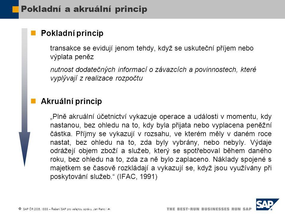  SAP ČR 2005, ISSS – Řešení SAP pro veřejnou správu, Jan Renc / 6 Pokladní a akruální princip transakce se evidují jenom tehdy, když se uskuteční pří