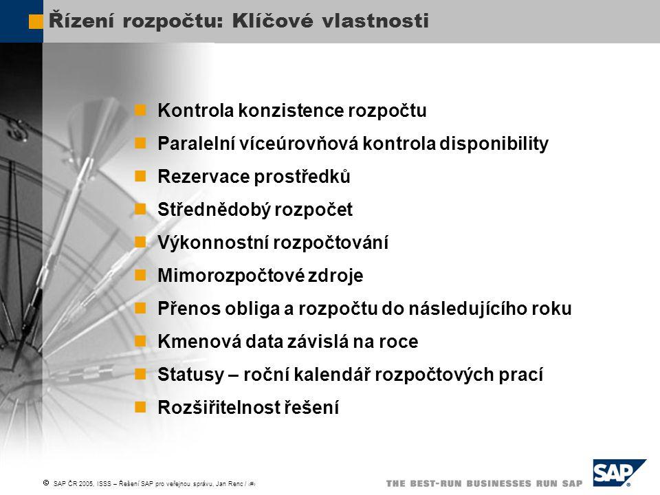  SAP ČR 2005, ISSS – Řešení SAP pro veřejnou správu, Jan Renc / 8 Řízení rozpočtu: Klíčové vlastnosti Kontrola konzistence rozpočtu Paralelní víceúro