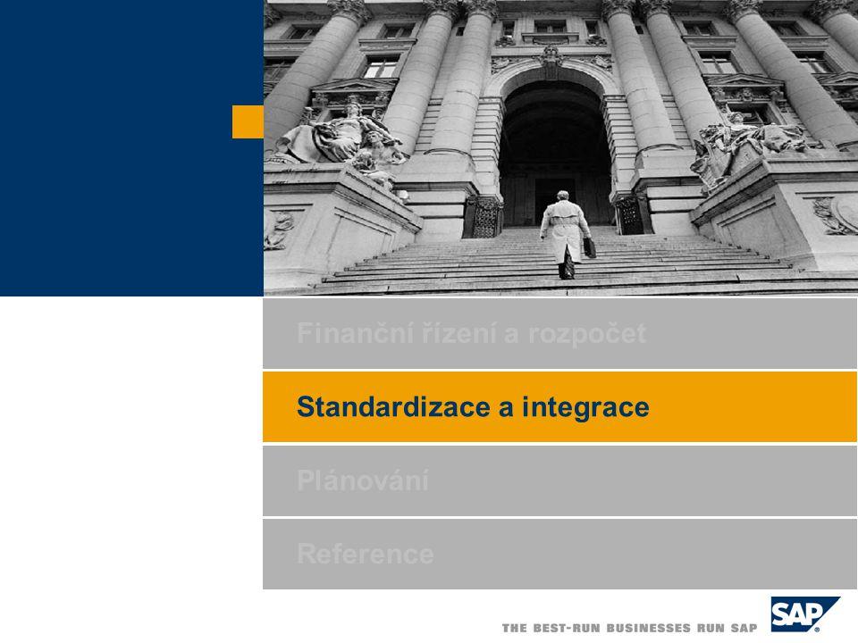  SAP ČR 2005, ISSS – Řešení SAP pro veřejnou správu, Jan Renc / 10 SAP podporuje 25 oborových řešení Standardní produkt mySAP ERP Produkty se společným základem Správa dávek a poplatků Specifické produkty Řízení rozpočtu Stadt Wien Oborová řešení SAP