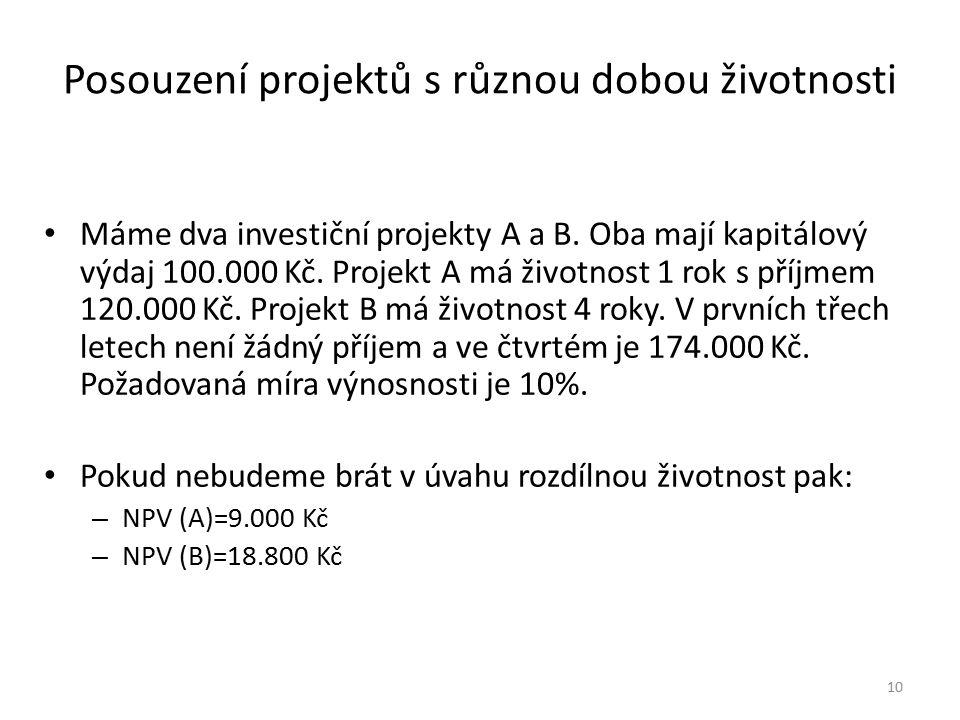 Posouzení projektů s různou dobou životnosti Máme dva investiční projekty A a B. Oba mají kapitálový výdaj 100.000 Kč. Projekt A má životnost 1 rok s