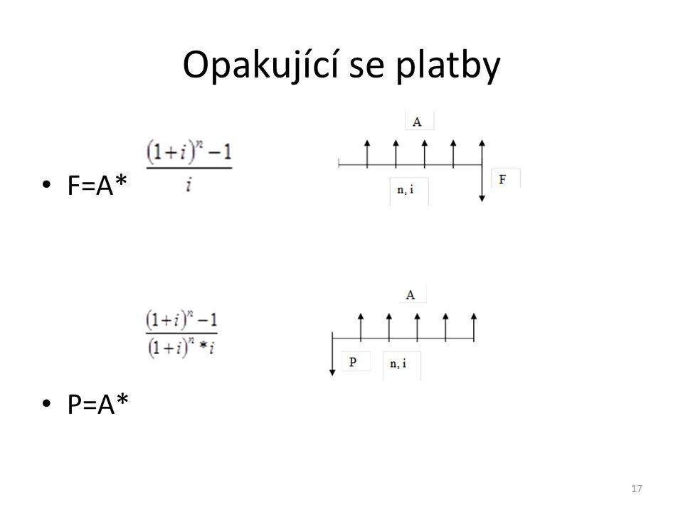 Opakující se platby F=A* P=A* 17