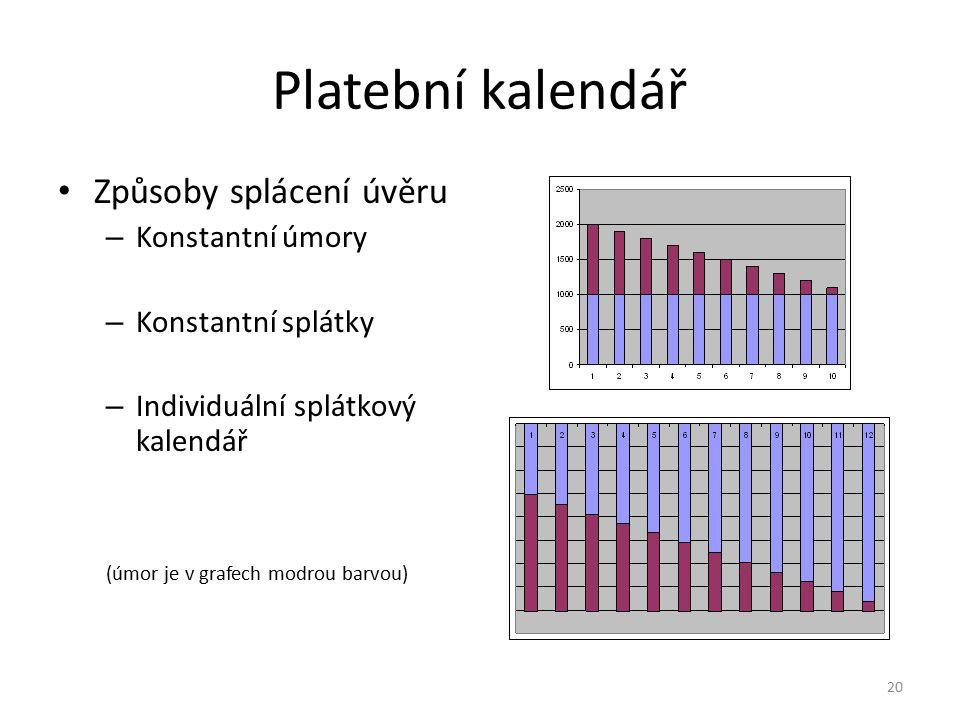 Platební kalendář Způsoby splácení úvěru – Konstantní úmory – Konstantní splátky – Individuální splátkový kalendář (úmor je v grafech modrou barvou) 2