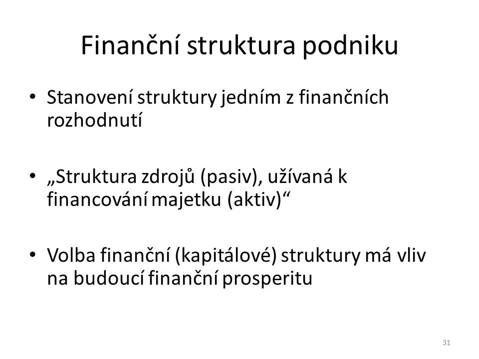 """Finanční struktura podniku Stanovení struktury jedním z finančních rozhodnutí """"Struktura zdrojů (pasiv), užívaná k financování majetku (aktiv)"""" Volba"""