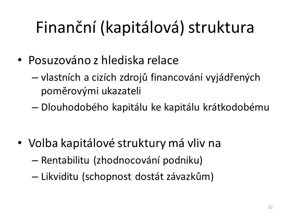 Finanční (kapitálová) struktura Posuzováno z hlediska relace – vlastních a cizích zdrojů financování vyjádřených poměrovými ukazateli – Dlouhodobého k