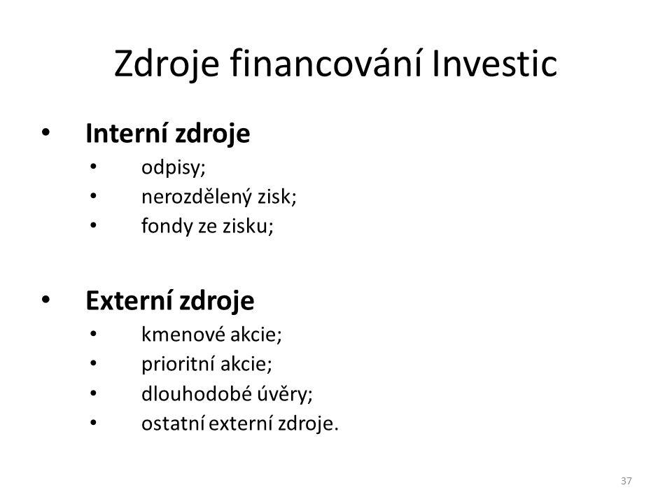 Zdroje financování Investic Interní zdroje odpisy; nerozdělený zisk; fondy ze zisku; Externí zdroje kmenové akcie; prioritní akcie; dlouhodobé úvěry;