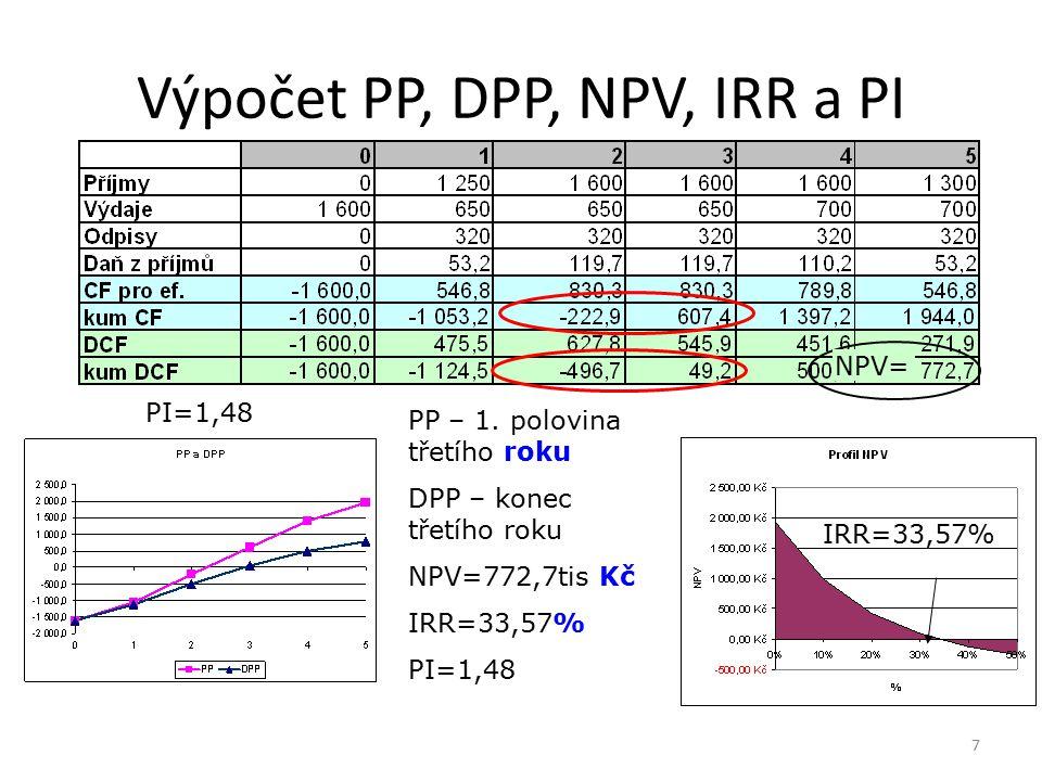 Výpočet PP, DPP, NPV, IRR a PI 7 PI=1,48 NPV= IRR=33,57% PP – 1. polovina třetího roku DPP – konec třetího roku NPV=772,7tis Kč IRR=33,57% PI=1,48