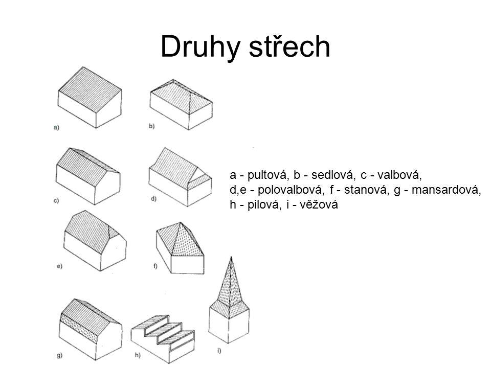 Druhy střech a - pultová, b - sedlová, c - valbová, d,e - polovalbová, f - stanová, g - mansardová, h - pilová, i - věžová