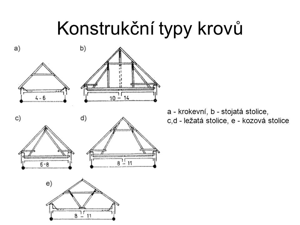 Konstrukční typy krovů a - krokevní, b - stojatá stolice, c,d - ležatá stolice, e - kozová stolice