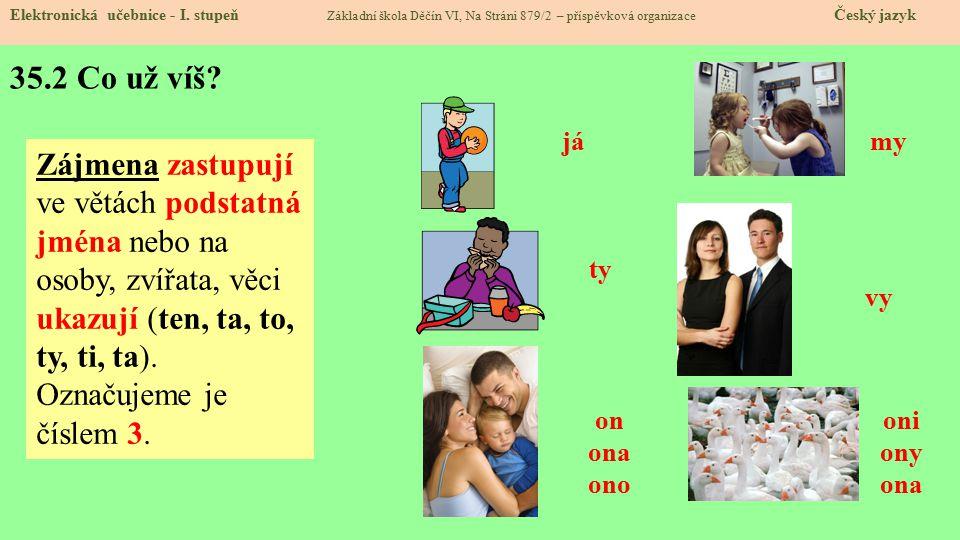 35.3 Jaké si řekneme nové termíny a názvy.Elektronická učebnice - I.
