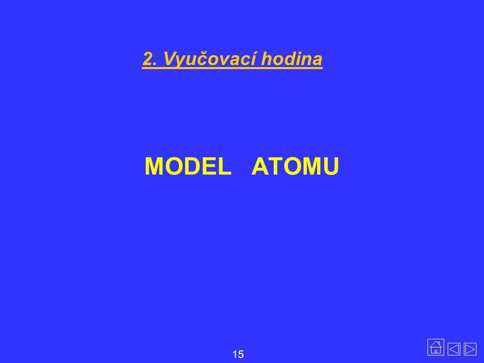 2. Vyučovací hodina MODEL ATOMU 15