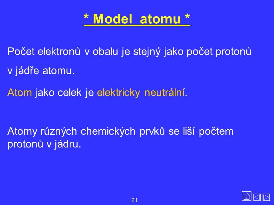 * Model atomu * Počet elektronů v obalu je stejný jako počet protonů v jádře atomu. Atom jako celek je elektricky neutrální. Atomy různých chemických