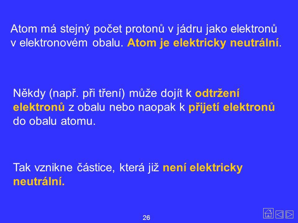Atom má stejný počet protonů v jádru jako elektronů v elektronovém obalu. Atom je elektricky neutrální. Někdy (např. při tření) může dojít k odtržení