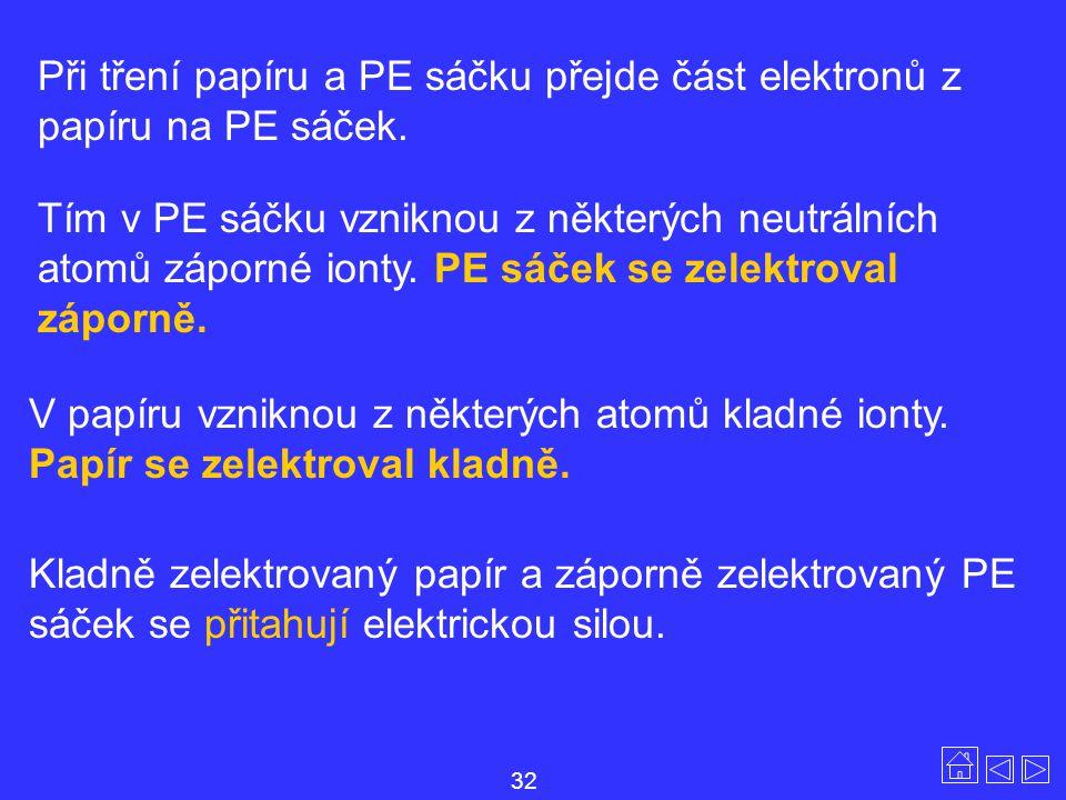 Při tření papíru a PE sáčku přejde část elektronů z papíru na PE sáček. Tím v PE sáčku vzniknou z některých neutrálních atomů záporné ionty. PE sáček
