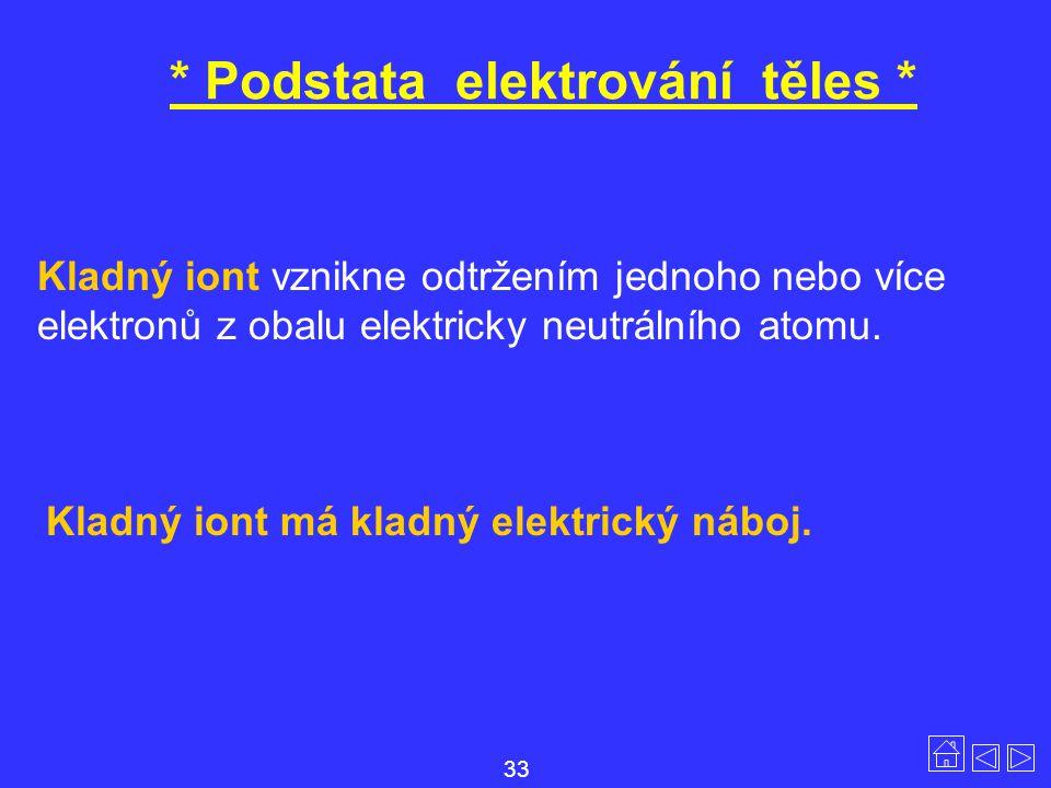* Podstata elektrování těles * Kladný iont vznikne odtržením jednoho nebo více elektronů z obalu elektricky neutrálního atomu. Kladný iont má kladný e
