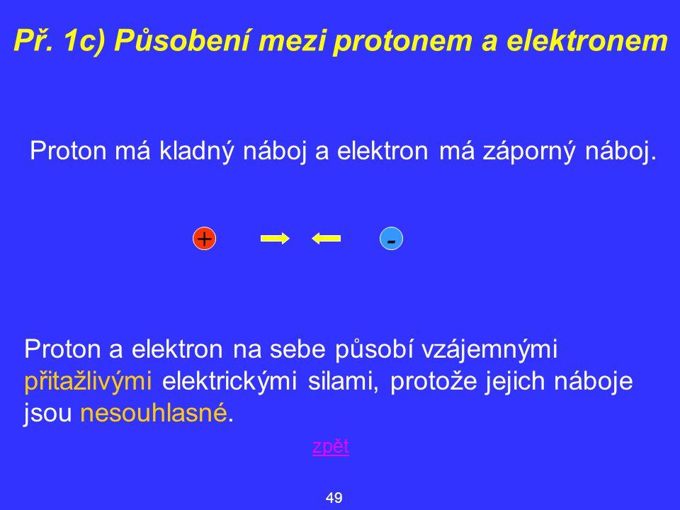 Př. 1c) Působení mezi protonem a elektronem Proton má kladný náboj a elektron má záporný náboj. +- zpět 49 Proton a elektron na sebe působí vzájemnými
