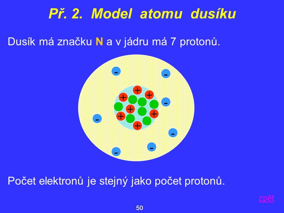 Př. 2. Model atomu dusíku Dusík má značku N a v jádru má 7 protonů. Počet elektronů je stejný jako počet protonů. + - + + + + + + - - - - - - 50 zpět