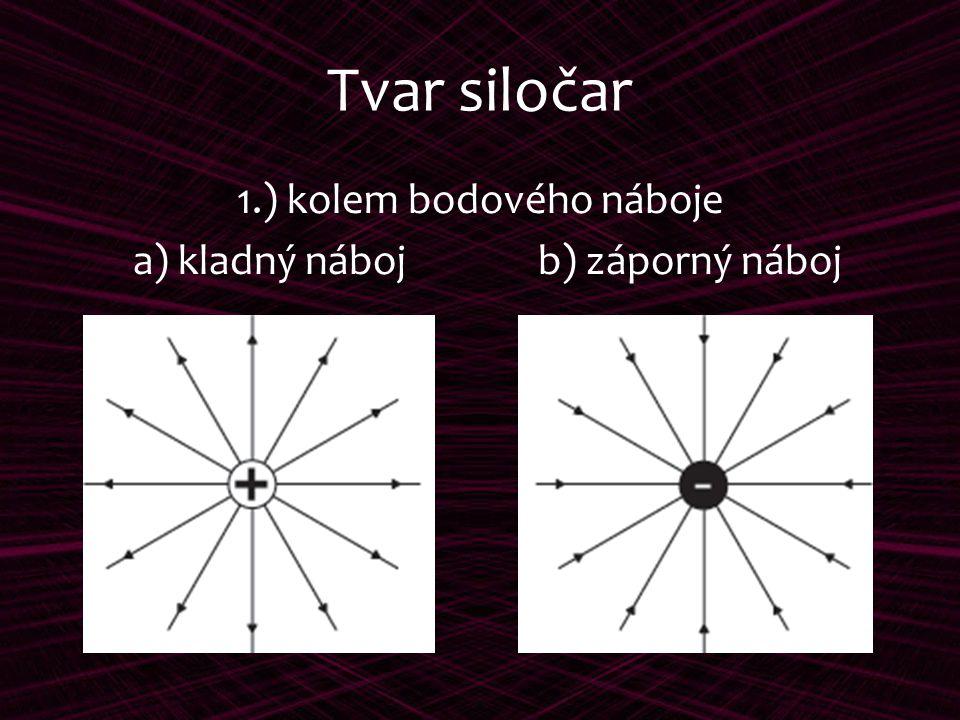 Tvar siločar 2.) kolem dvou bodových nábojů a) souhlasné náboje b) nesouhlasné náboje