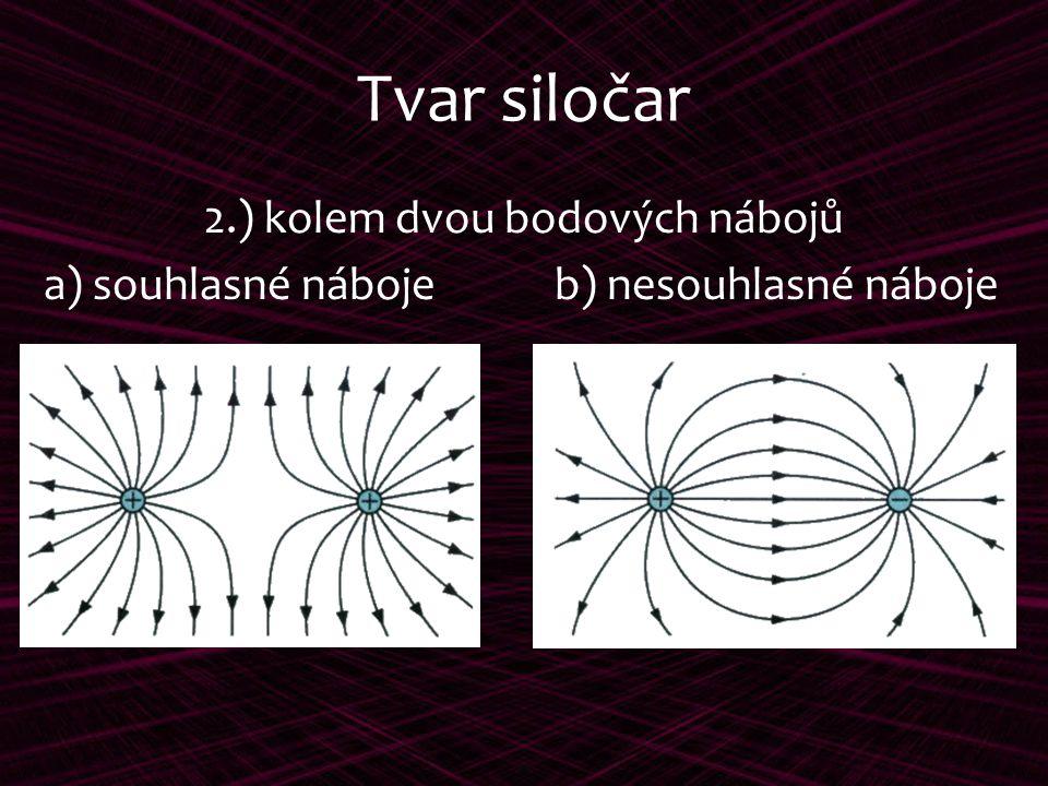 Tvar siločar 3.) kolem rovnoběžných nesouhlasně nabitých desek mezi nimi vzniká homogenní (stejnorodé) el.