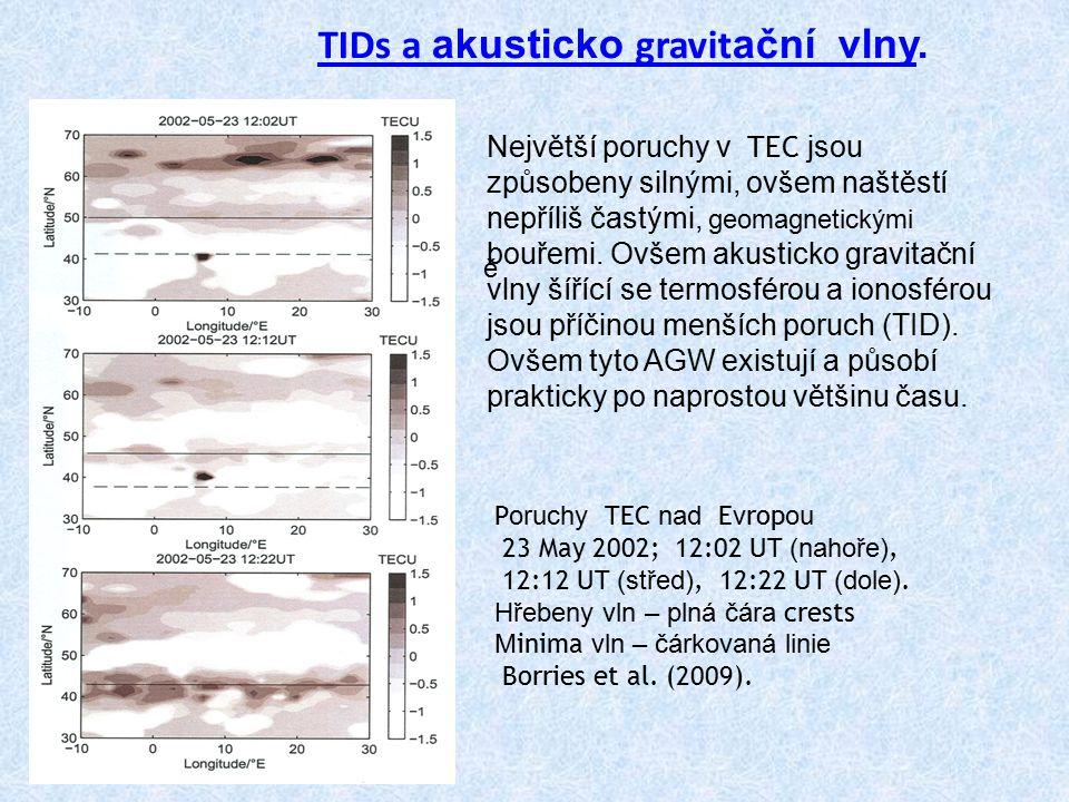 Největší poruchy v TEC jsou způsobeny silnými, ovšem naštěstí nepříliš častými, geomagnetickými bouřemi.