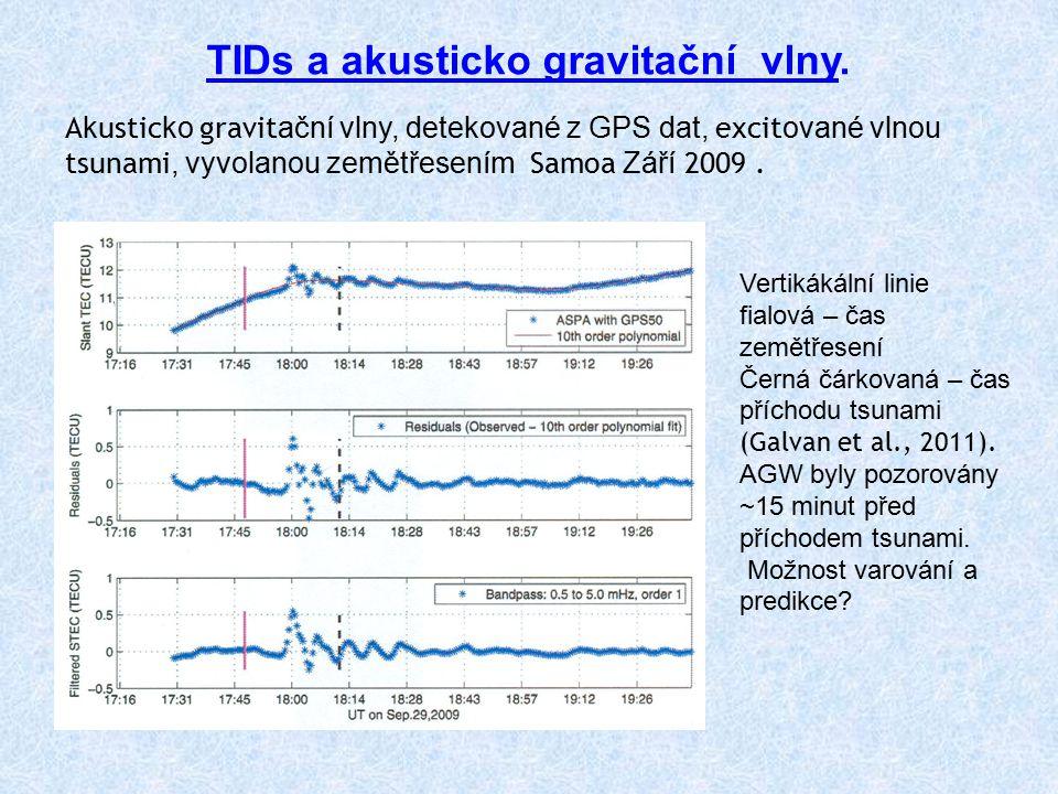 TIDs a akusticko gravitační vlny.