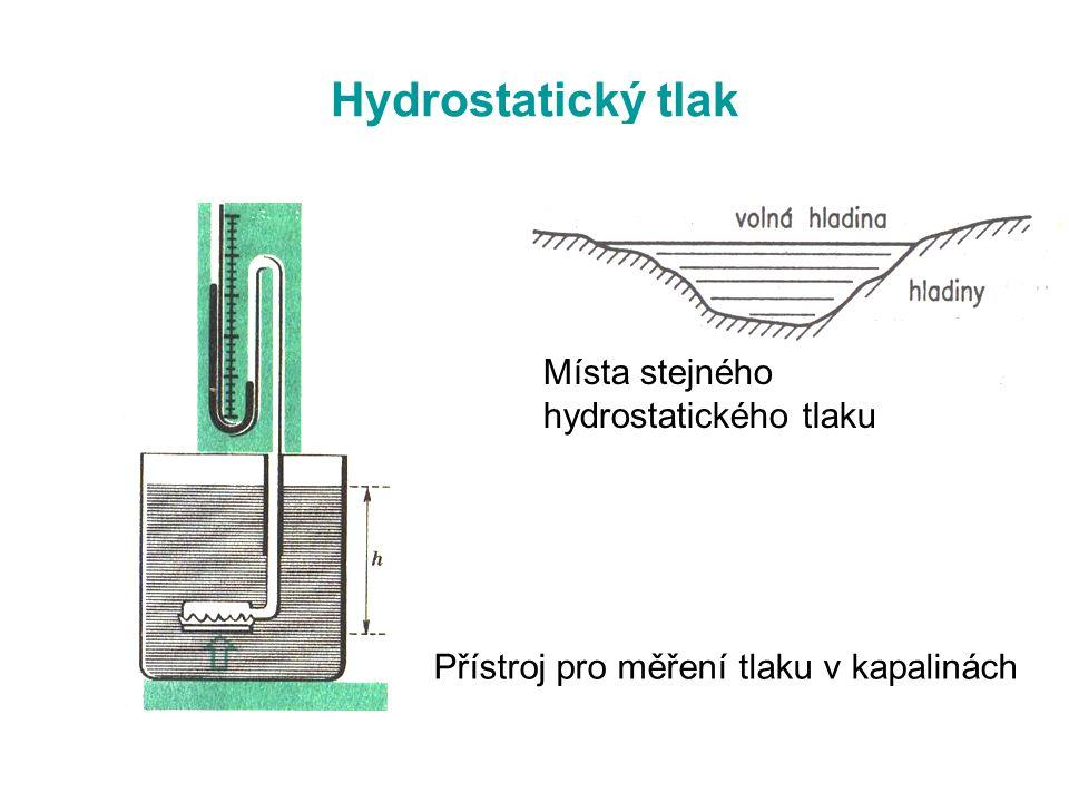 Hydrostatický tlak Místa stejného hydrostatického tlaku Přístroj pro měření tlaku v kapalinách