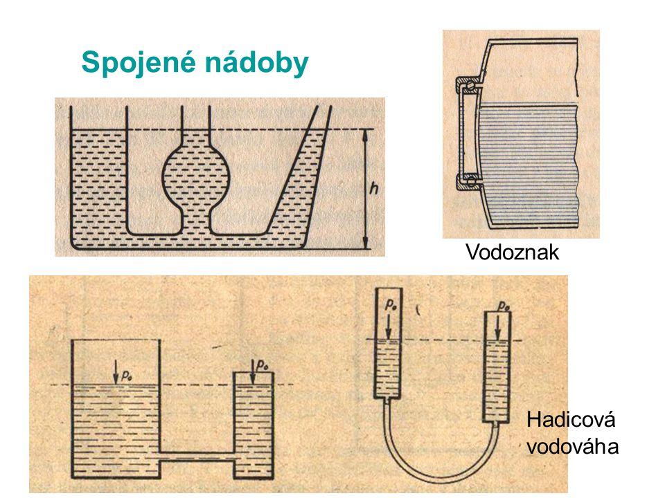 Spojené nádoby Vodoznak Hadicová vodováha