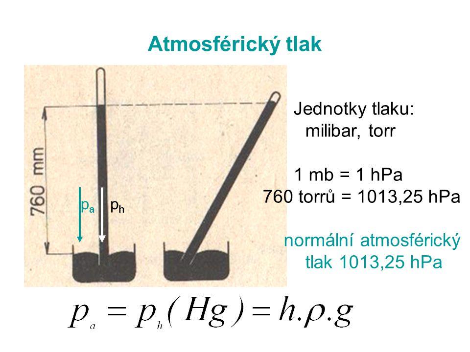 Atmosférický tlak phph papa Jednotky tlaku: milibar, torr 1 mb = 1 hPa 760 torrů = 1013,25 hPa normální atmosférický tlak 1013,25 hPa