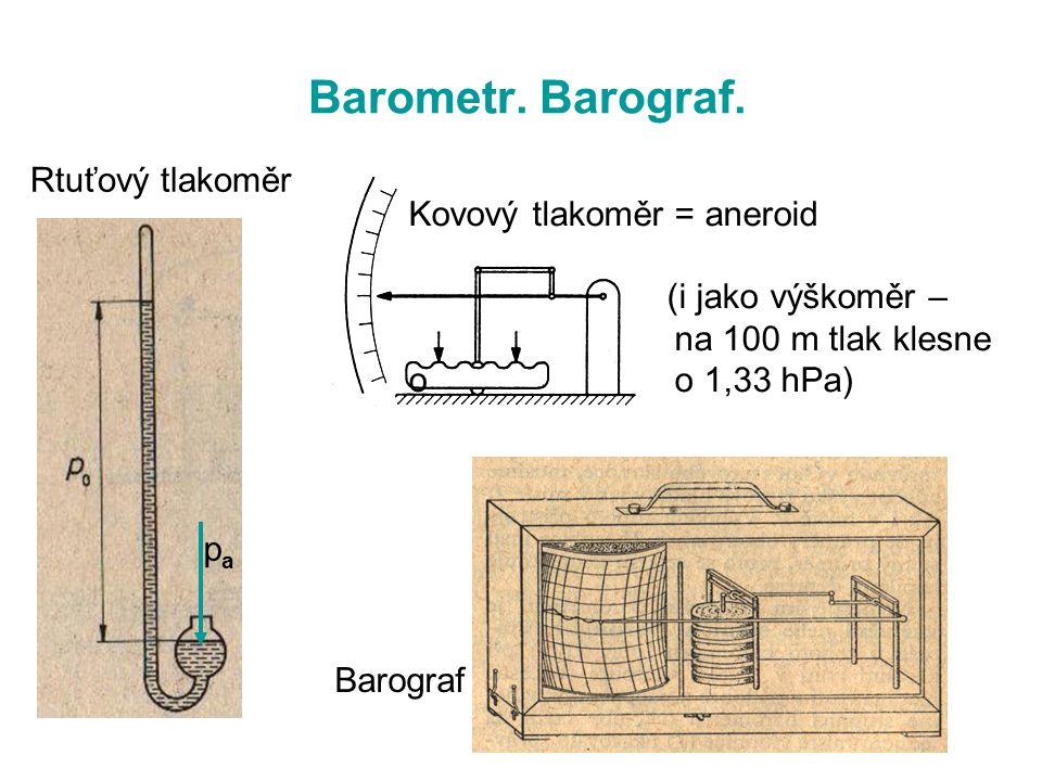 Barometr. Barograf. papa Rtuťový tlakoměr Kovový tlakoměr = aneroid (i jako výškoměr – na 100 m tlak klesne o o 1,33 hPa) Barograf