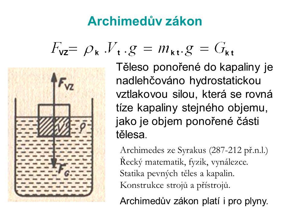 Archimedův zákon Těleso ponořené do kapaliny je nadlehčováno hydrostatickou vztlakovou silou, která se rovná tíze kapaliny stejného objemu, jako je ob