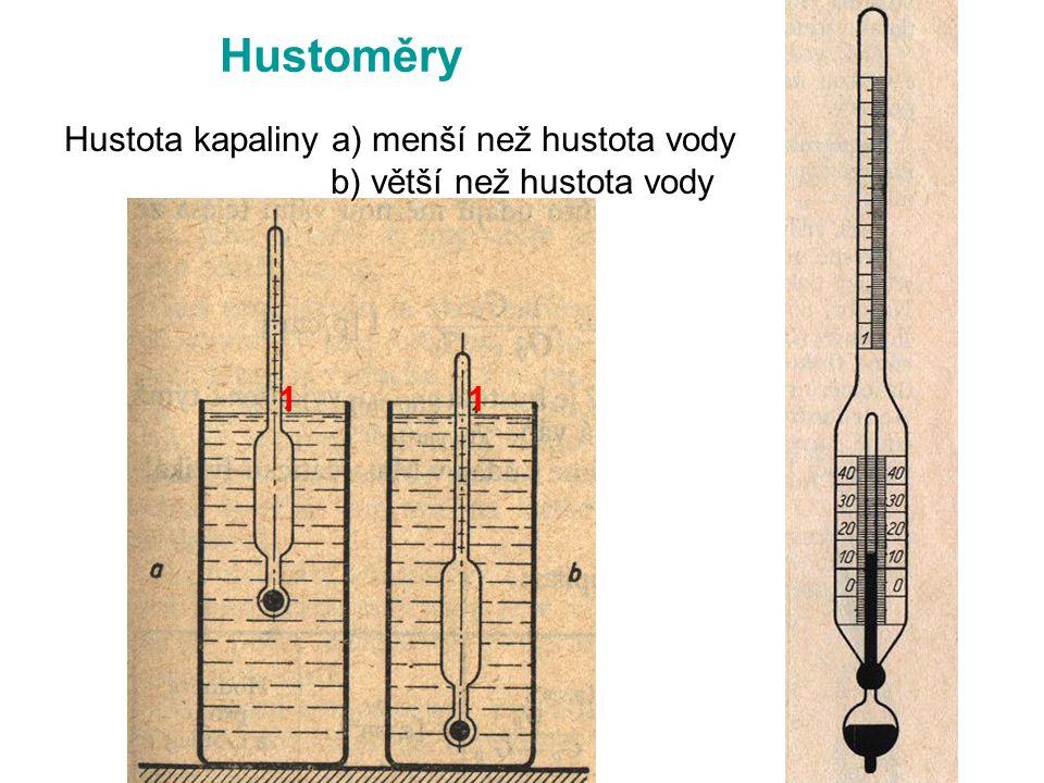 Hustoměry 11 Hustota kapaliny a) menší než hustota vody b) větší než hustota vody