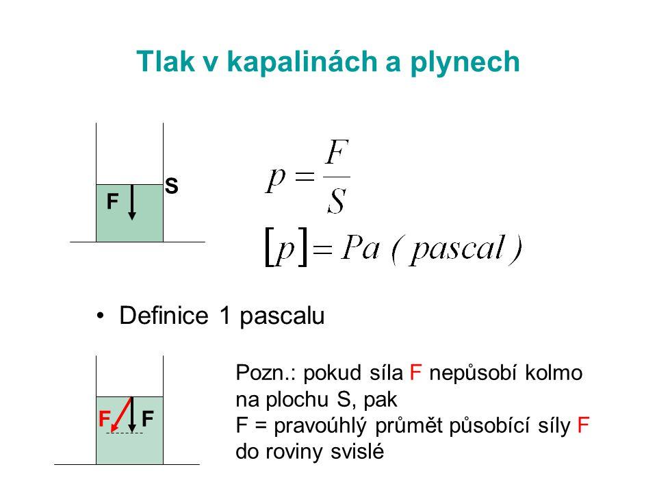 Tlak v kapalinách a plynech S F Definice 1 pascalu F F Pozn.: pokud síla F nepůsobí kolmo na plochu S, pak F = pravoúhlý průmět působící síly F do rov