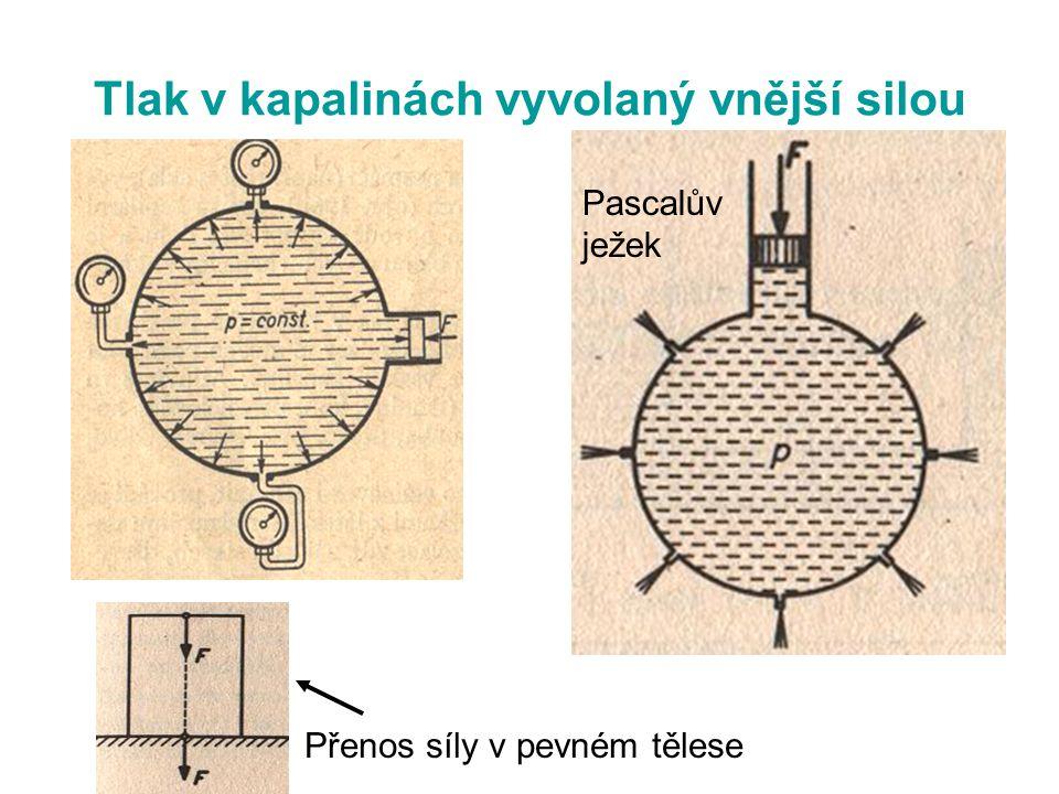 Pascalův zákon Tlak vyvolaný vnější silou, která působí na volný povrch kapaliny, je ve všech místech kapaliny stejný.
